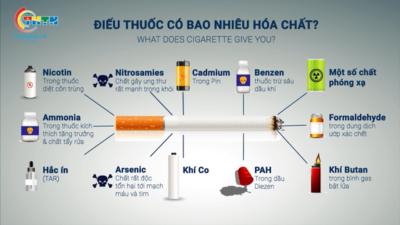 """Phát động Chiến dịch """"Thanh niên Việt Nam nói không với thuốc lá và thuốc lá điện tử"""