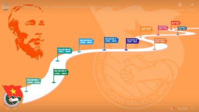 Lịch sử các kỳ Đại hội Đoàn toàn quốc (Motion graphics)